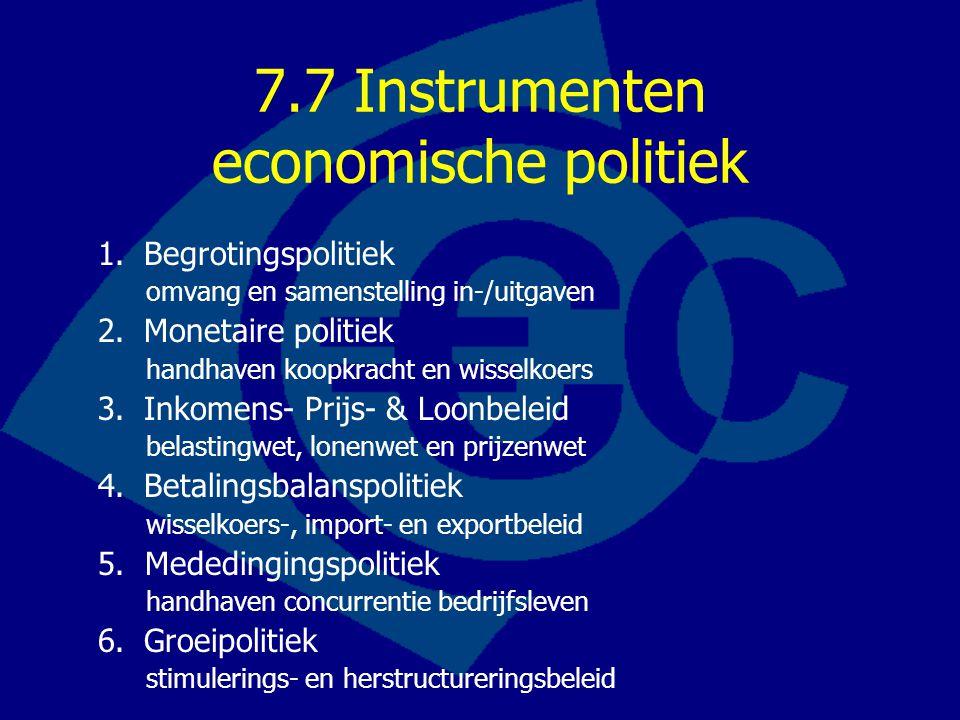 7.7 Instrumenten economische politiek 1. Begrotingspolitiek omvang en samenstelling in-/uitgaven 2.
