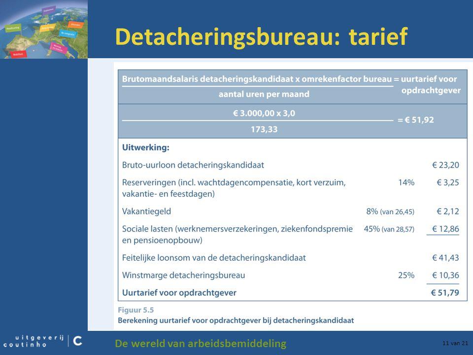 De wereld van arbeidsbemiddeling 11 van 21 Detacheringsbureau: tarief