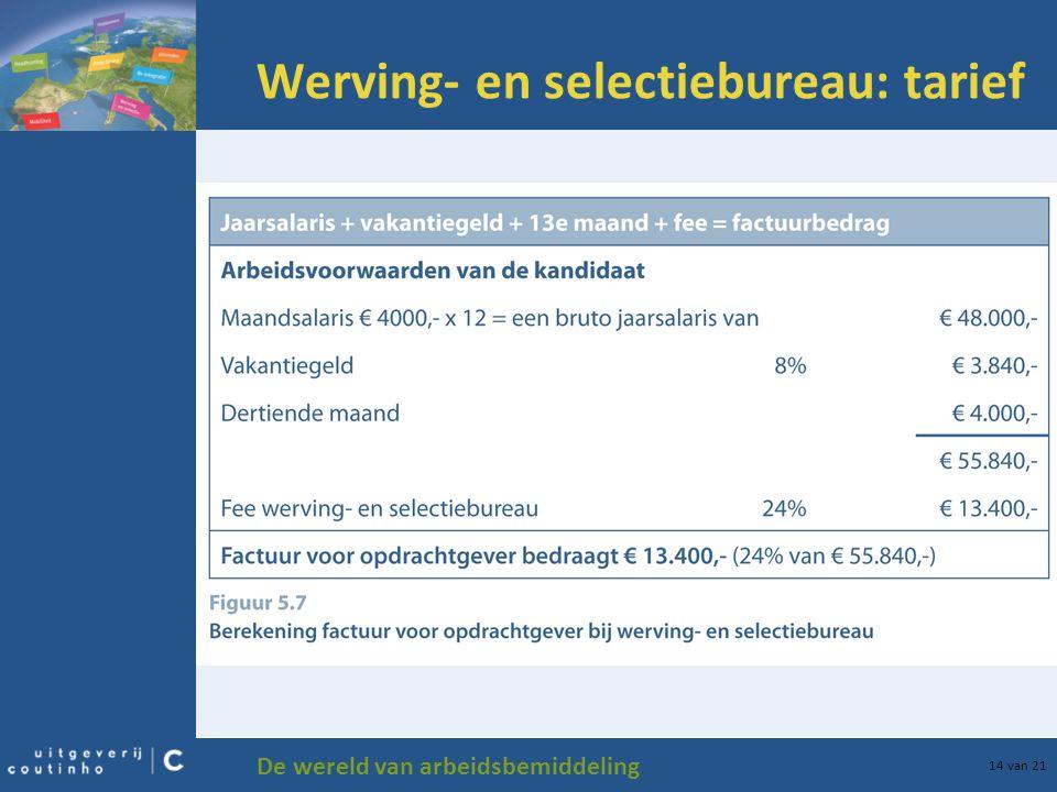 De wereld van arbeidsbemiddeling 14 van 21 Werving- en selectiebureau: tarief