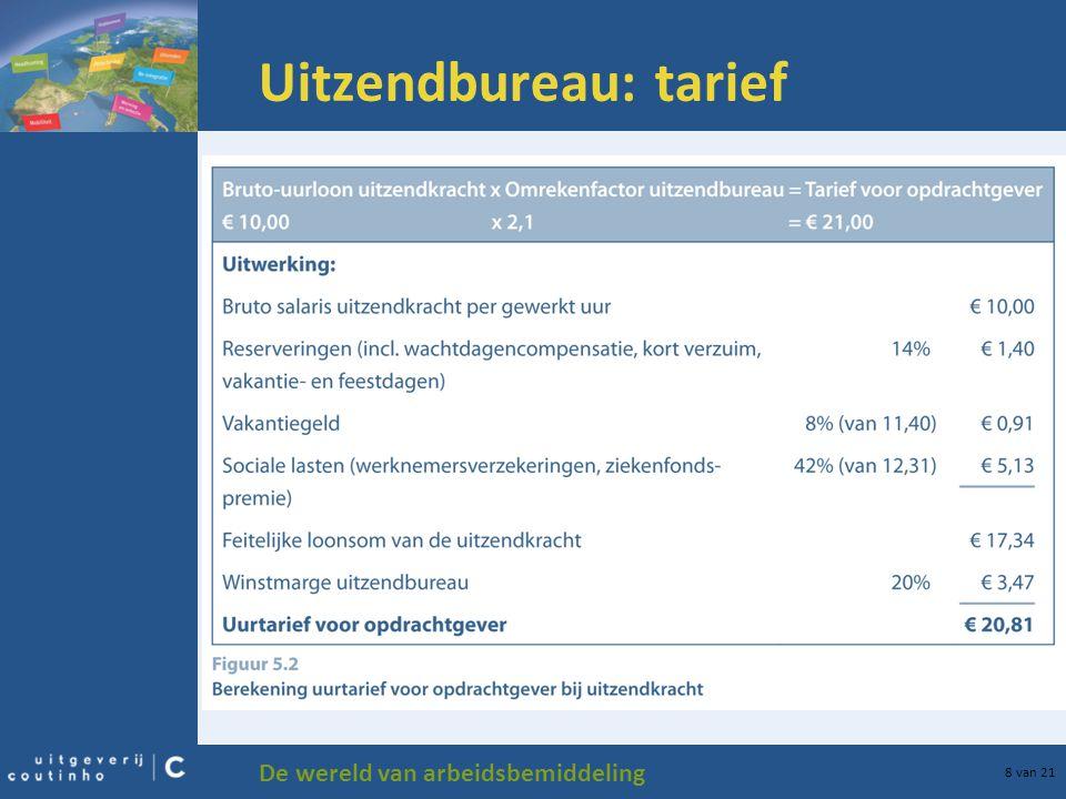 De wereld van arbeidsbemiddeling 8 van 21 Uitzendbureau: tarief