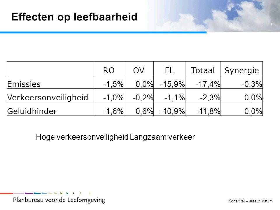 7 Korte titel – auteur, datum Effecten op leefbaarheid ROOVFLTotaalSynergie Emissies -1,5%0,0%-15,9%-17,4%-0,3% Verkeersonveiligheid -1,0%-0,2%-1,1%-2