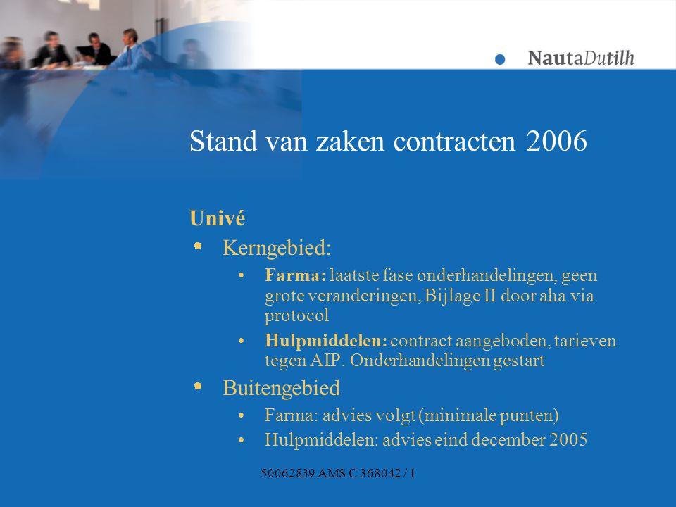 50062839 AMS C 368042 / 1 Stand van zaken contracten 2006 Agis: Farma: contract aangeboden (medio jan) conform contract apothekers.