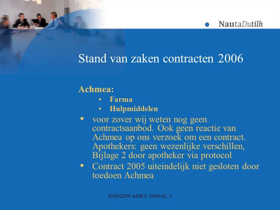 50062839 AMS C 368042 / 1 Belangrijkste punten polissen (2)  Restitutiepolis 100% vergoeding bij gecontracteerde zorg; marktconforme tarieven bij niet gecontracteerde zorg Maar wat is marktconform?