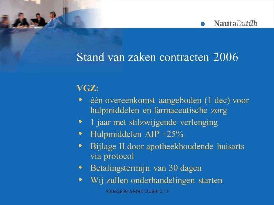 50062839 AMS C 368042 / 1 Stand van zaken contracten 2006 DFZ Farma Hulpmiddelen  voor zover wij weten nog geen contractsaanbod  Bij apothekers: alleen contractsaanbod in kerngebied (6 noordelijke provincies).