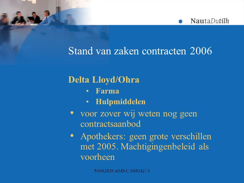 50062839 AMS C 368042 / 1 Stand van zaken contracten 2006 Zorg en Zekerheid Farma Hulpmiddelen  voor zover wij weten nog geen contractsaanbod.