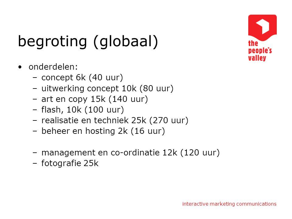 interactive marketing communications begroting (globaal) onderdelen: –concept 6k (40 uur) –uitwerking concept 10k (80 uur) –art en copy 15k (140 uur)