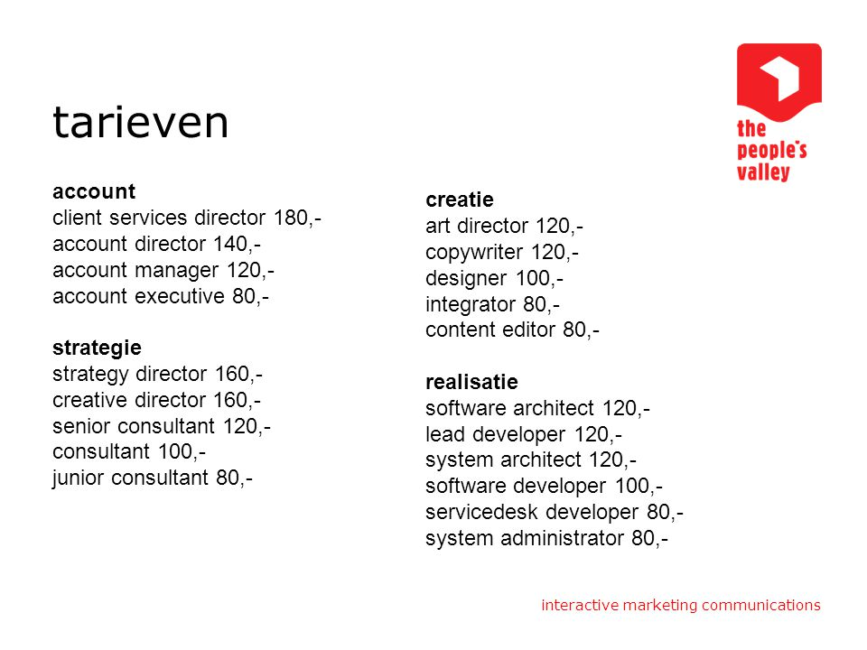 interactive marketing communications tarieven account client services director 180,- account director 140,- account manager 120,- account executive 80,- strategie strategy director 160,- creative director 160,- senior consultant 120,- consultant 100,- junior consultant 80,- creatie art director 120,- copywriter 120,- designer 100,- integrator 80,- content editor 80,- realisatie software architect 120,- lead developer 120,- system architect 120,- software developer 100,- servicedesk developer 80,- system administrator 80,-