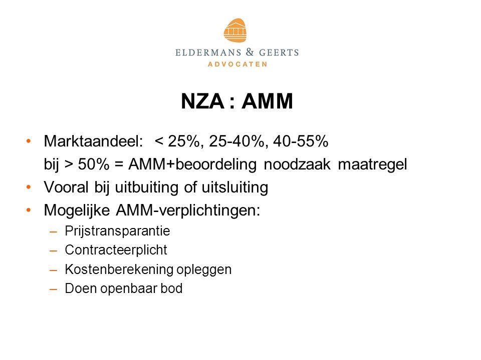 NZA: AMM Marktaandeel: < 25%, 25-40%, 40-55% bij > 50% = AMM+beoordeling noodzaak maatregel Vooral bij uitbuiting of uitsluiting Mogelijke AMM-verplichtingen: –Prijstransparantie –Contracteerplicht –Kostenberekening opleggen –Doen openbaar bod