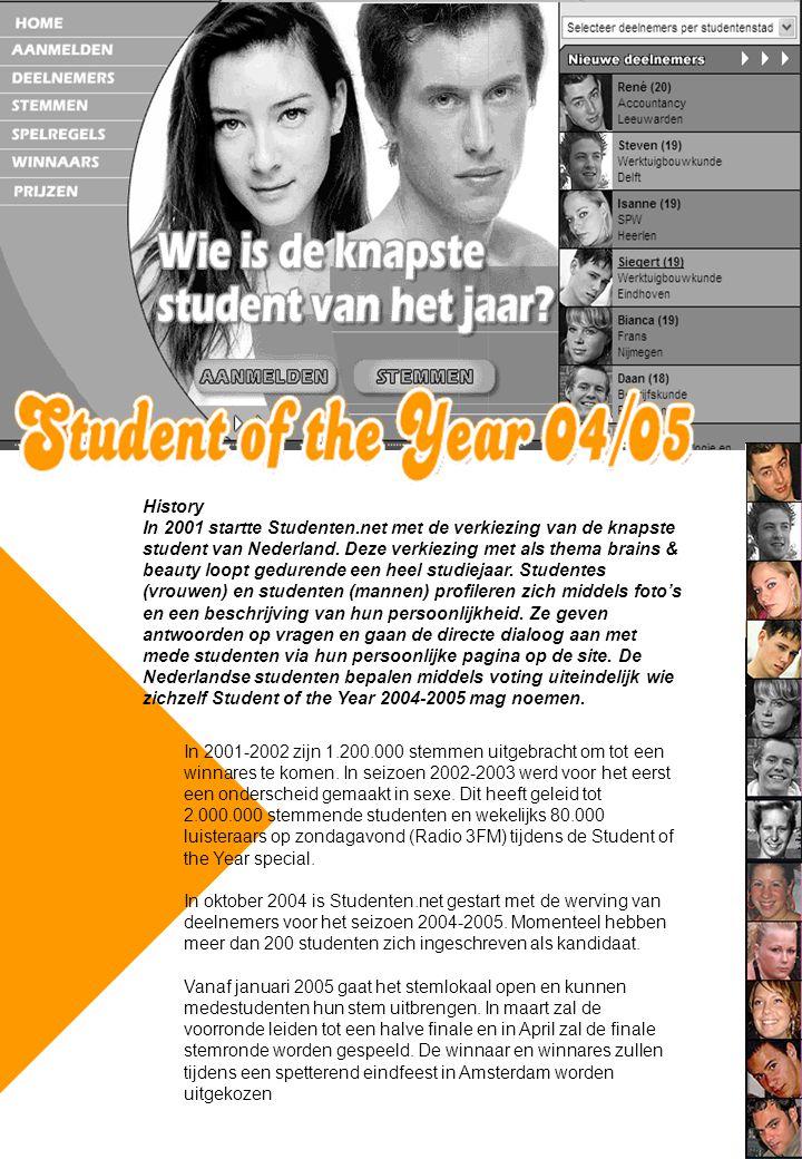 History In 2001 startte Studenten.net met de verkiezing van de knapste student van Nederland. Deze verkiezing met als thema brains & beauty loopt gedu
