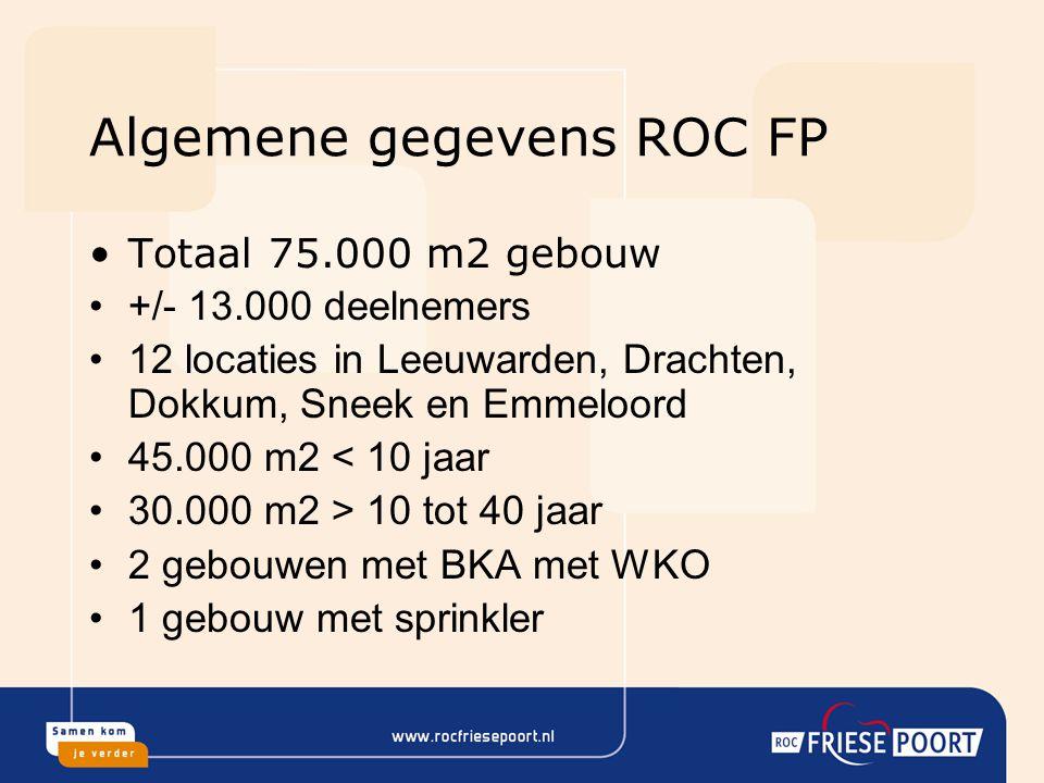 Algemene gegevens ROC FP Totaal 75.000 m2 gebouw +/- 13.000 deelnemers 12 locaties in Leeuwarden, Drachten, Dokkum, Sneek en Emmeloord 45.000 m2 < 10