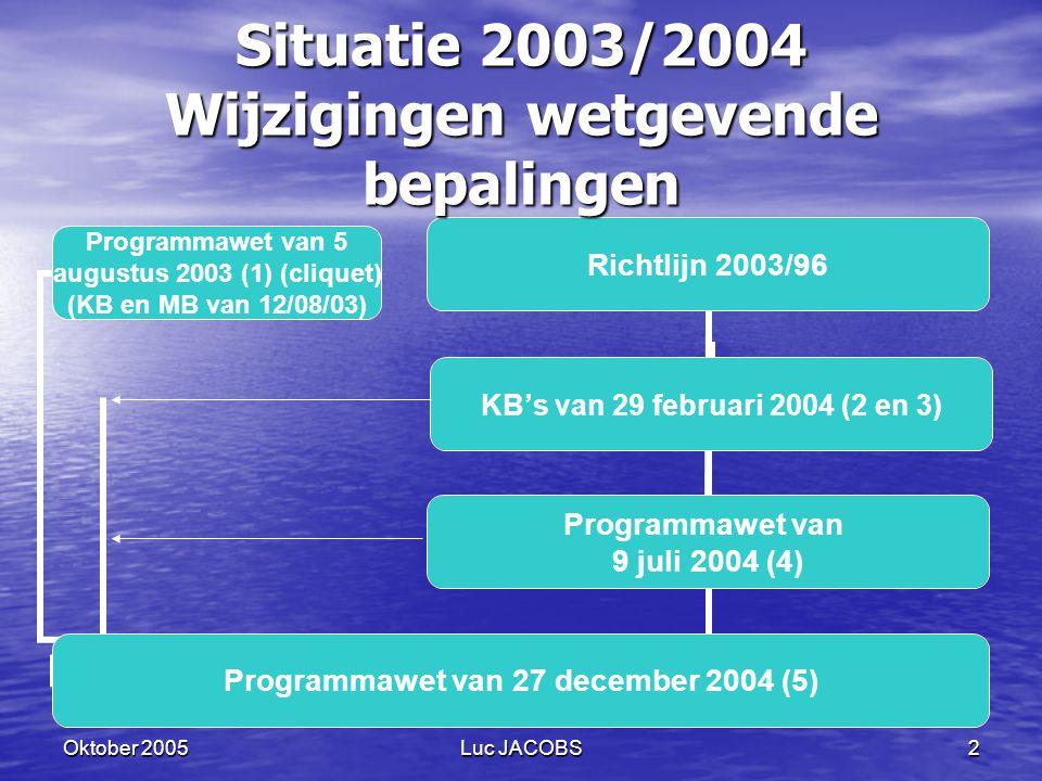 Oktober 2005Luc JACOBS2 Richtlijn 2003/96 Programmawet van 9 juli 2004 (4) Programmawet van 27 december 2004 (5) KB's van 29 februari 2004 (2 en 3) Programmawet van 5 augustus 2003 (1) (cliquet) (KB en MB van 12/08/03) Situatie 2003/2004 Wijzigingen wetgevende bepalingen