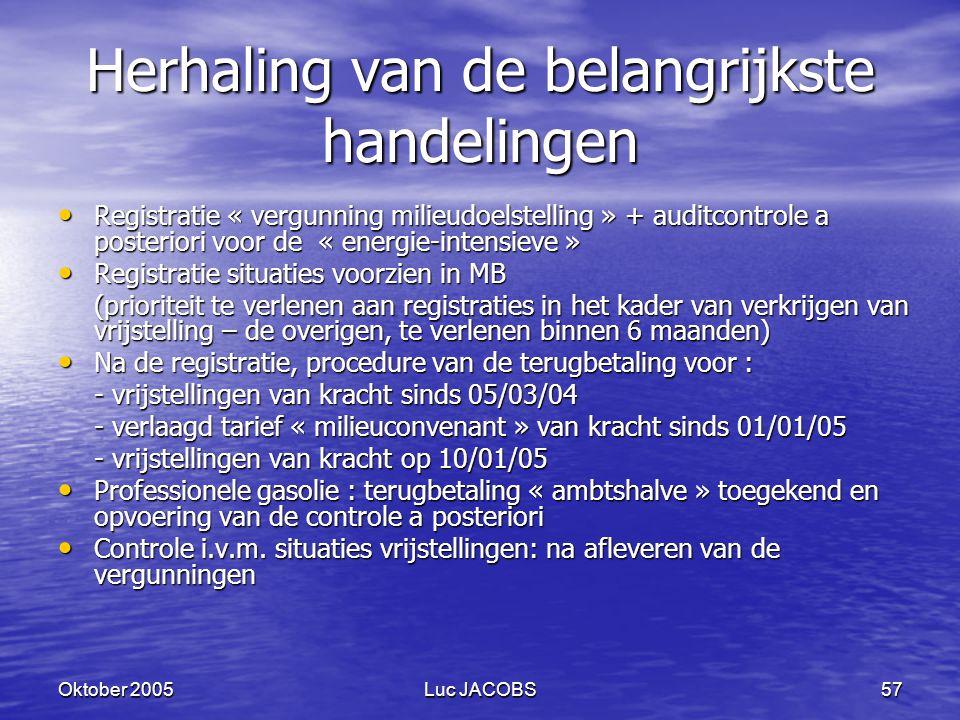 Oktober 2005Luc JACOBS57 Herhaling van de belangrijkste handelingen Registratie « vergunning milieudoelstelling » + auditcontrole a posteriori voor de « energie-intensieve » Registratie « vergunning milieudoelstelling » + auditcontrole a posteriori voor de « energie-intensieve » Registratie situaties voorzien in MB Registratie situaties voorzien in MB (prioriteit te verlenen aan registraties in het kader van verkrijgen van vrijstelling – de overigen, te verlenen binnen 6 maanden) Na de registratie, procedure van de terugbetaling voor : Na de registratie, procedure van de terugbetaling voor : - vrijstellingen van kracht sinds 05/03/04 - verlaagd tarief « milieuconvenant » van kracht sinds 01/01/05 - vrijstellingen van kracht op 10/01/05 Professionele gasolie : terugbetaling « ambtshalve » toegekend en opvoering van de controle a posteriori Professionele gasolie : terugbetaling « ambtshalve » toegekend en opvoering van de controle a posteriori Controle i.v.m.
