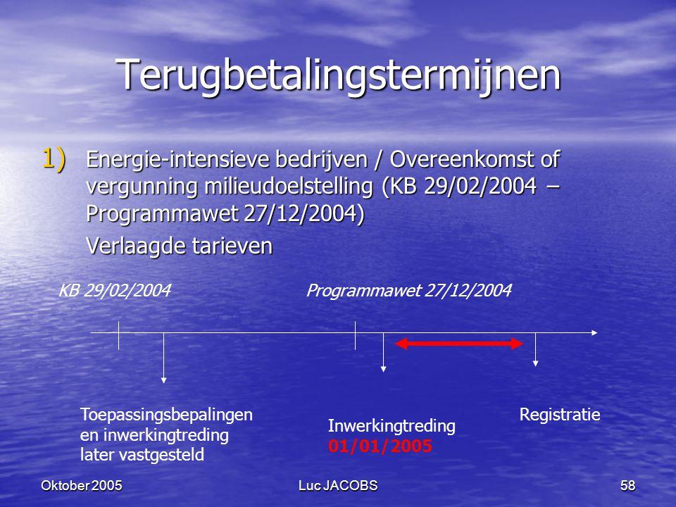 Oktober 2005Luc JACOBS58 Terugbetalingstermijnen 1) Energie-intensieve bedrijven / Overeenkomst of vergunning milieudoelstelling (KB 29/02/2004 – Programmawet 27/12/2004) Verlaagde tarieven KB 29/02/2004Programmawet 27/12/2004 Toepassingsbepalingen en inwerkingtreding later vastgesteld Inwerkingtreding 01/01/2005 Registratie