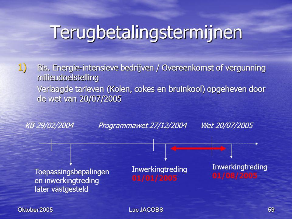 Oktober 2005Luc JACOBS59 Terugbetalingstermijnen 1) Bis.
