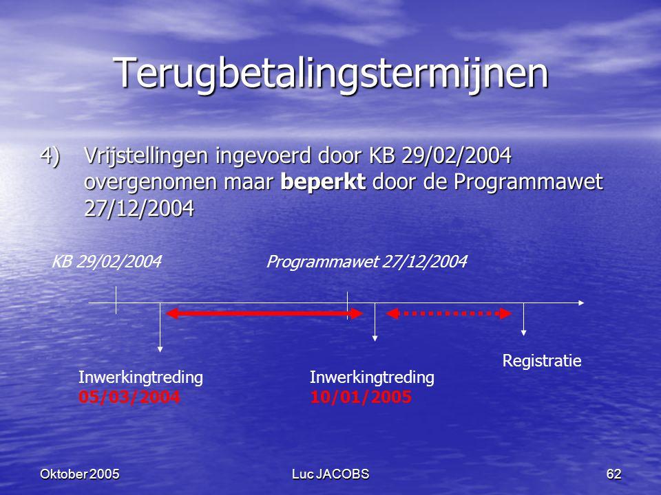 Oktober 2005Luc JACOBS62 Terugbetalingstermijnen 4)Vrijstellingen ingevoerd door KB 29/02/2004 overgenomen maar beperkt door de Programmawet 27/12/2004 KB 29/02/2004Programmawet 27/12/2004 Inwerkingtreding 05/03/2004 Inwerkingtreding 10/01/2005 Registratie