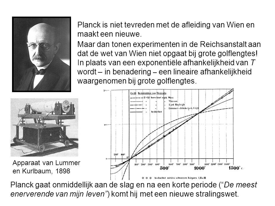 Een wanhoopsdaad Planck's interpolatieoplossing u is van de gedaante f 3 F(f/T) dus u voldoet aan Wien's verplaatsingswet.