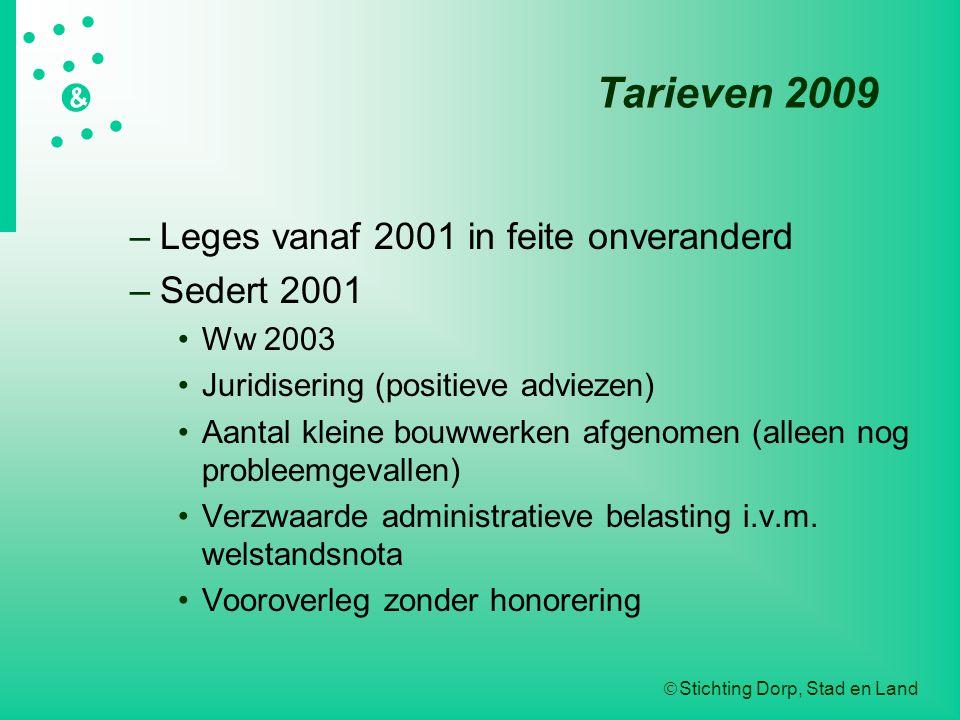  Stichting Dorp, Stad en Land   &  Tarieven 2009 –Leges vanaf 2001 in feite onveranderd –Sedert 2001 Ww 2003 Juridisering (positieve