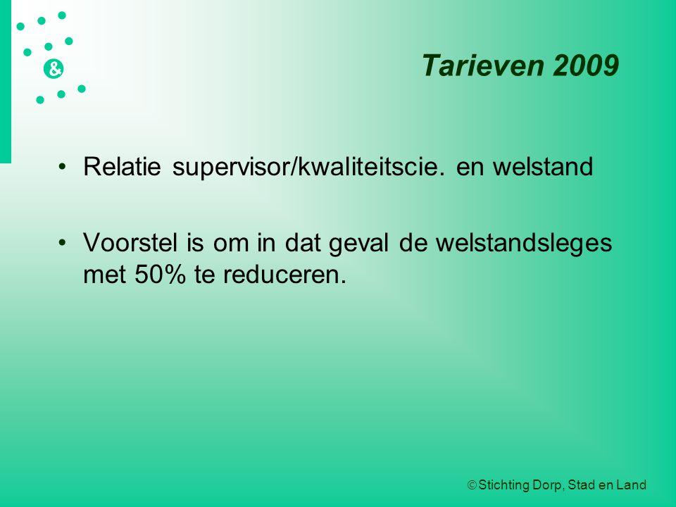  Stichting Dorp, Stad en Land   &  Tarieven 2009 Relatie supervisor/kwaliteitscie. en welstand Voorstel is om in dat geval de welstan