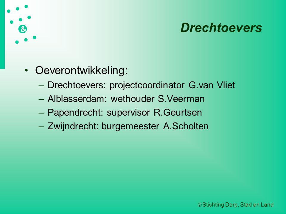  Stichting Dorp, Stad en Land   &  Drechtoevers Oeverontwikkeling: –Drechtoevers: projectcoordinator G.van Vliet –Alblasserdam: wetho