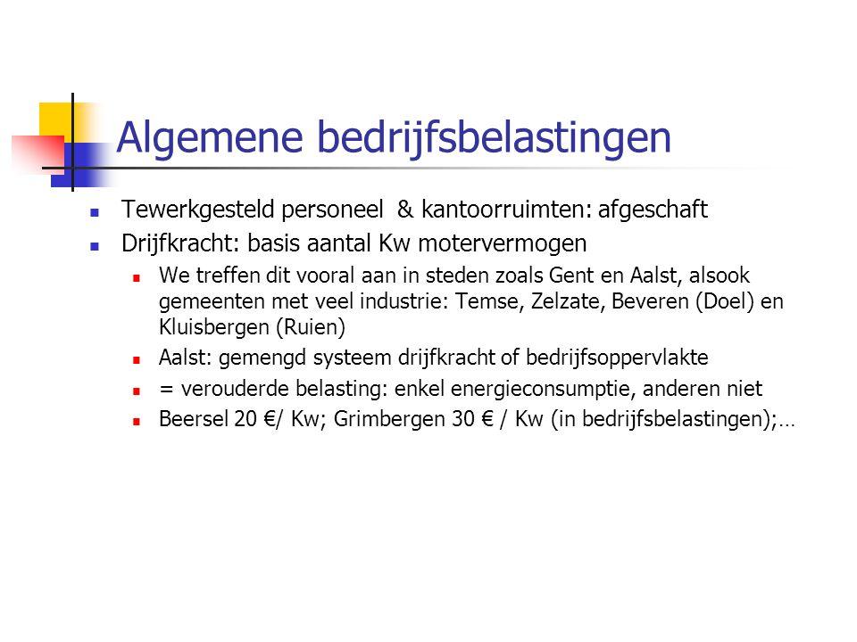 Algemene bedrijfsbelastingen Tewerkgesteld personeel & kantoorruimten: afgeschaft Drijfkracht: basis aantal Kw motervermogen We treffen dit vooral aan in steden zoals Gent en Aalst, alsook gemeenten met veel industrie: Temse, Zelzate, Beveren (Doel) en Kluisbergen (Ruien) Aalst: gemengd systeem drijfkracht of bedrijfsoppervlakte = verouderde belasting: enkel energieconsumptie, anderen niet Beersel 20 €/ Kw; Grimbergen 30 € / Kw (in bedrijfsbelastingen);…
