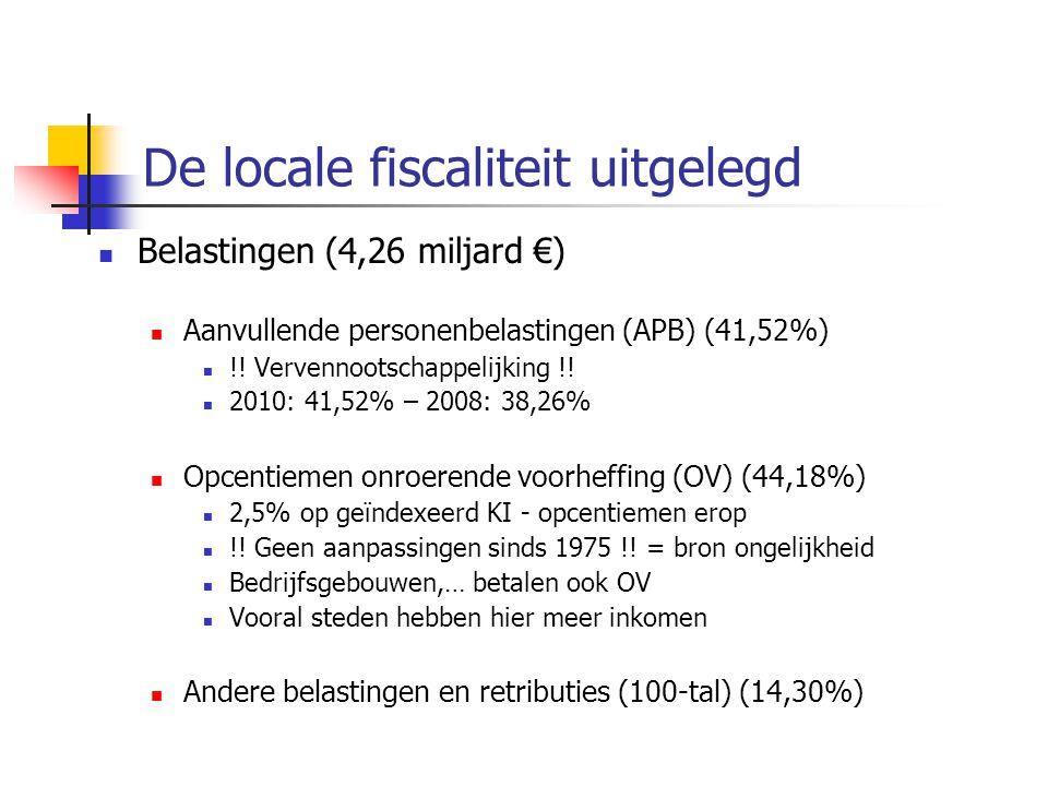 De locale fiscaliteit uitgelegd Belastingen (4,26 miljard €) Aanvullende personenbelastingen (APB) (41,52%) !! Vervennootschappelijking !! 2010: 41,52