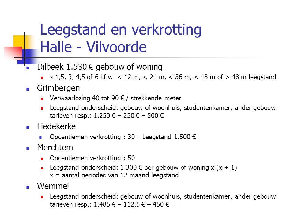 Leegstand en verkrotting Halle - Vilvoorde Dilbeek 1.530 € gebouw of woning x 1,5, 3, 4,5 of 6 i.f.v. 48 m leegstand Grimbergen Verwaarlozing 40 tot 9