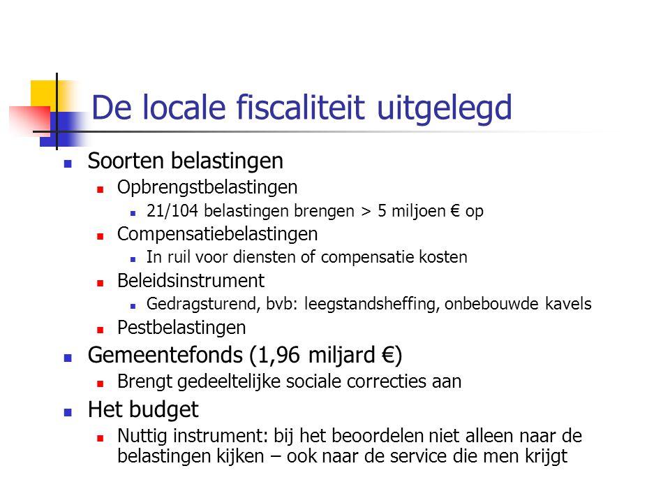 De locale fiscaliteit uitgelegd Soorten belastingen Opbrengstbelastingen 21/104 belastingen brengen > 5 miljoen € op Compensatiebelastingen In ruil voor diensten of compensatie kosten Beleidsinstrument Gedragsturend, bvb: leegstandsheffing, onbebouwde kavels Pestbelastingen Gemeentefonds (1,96 miljard €) Brengt gedeeltelijke sociale correcties aan Het budget Nuttig instrument: bij het beoordelen niet alleen naar de belastingen kijken – ook naar de service die men krijgt