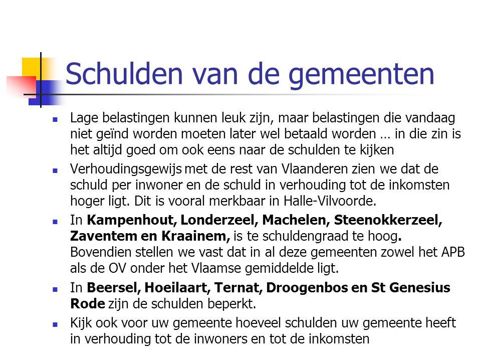 Schulden van de gemeenten Lage belastingen kunnen leuk zijn, maar belastingen die vandaag niet geïnd worden moeten later wel betaald worden … in die zin is het altijd goed om ook eens naar de schulden te kijken Verhoudingsgewijs met de rest van Vlaanderen zien we dat de schuld per inwoner en de schuld in verhouding tot de inkomsten hoger ligt.