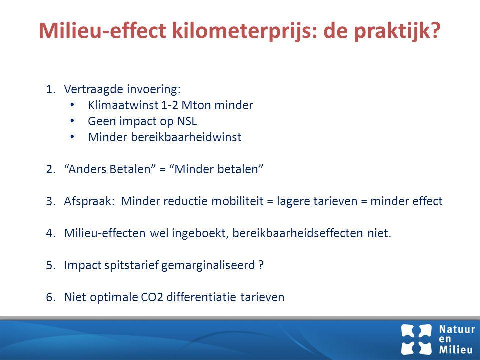 Milieu-effect kilometerprijs: de praktijk.