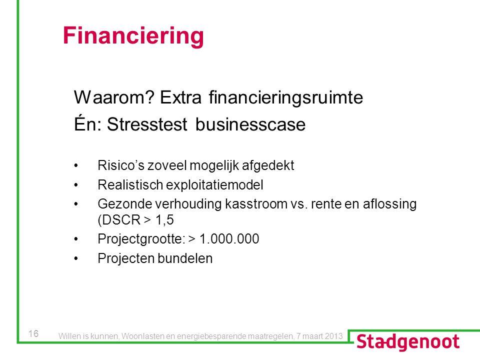 16 Financiering Waarom? Extra financieringsruimte Én: Stresstest businesscase Risico's zoveel mogelijk afgedekt Realistisch exploitatiemodel Gezonde v