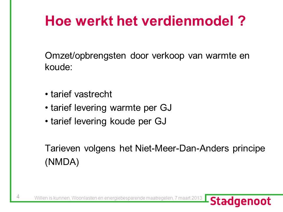 4 Hoe werkt het verdienmodel ? Omzet/opbrengsten door verkoop van warmte en koude: tarief vastrecht tarief levering warmte per GJ tarief levering koud