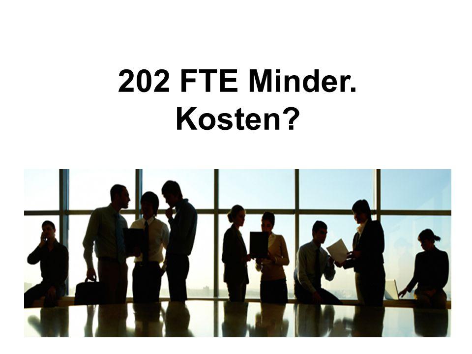 202 FTE Minder. Kosten