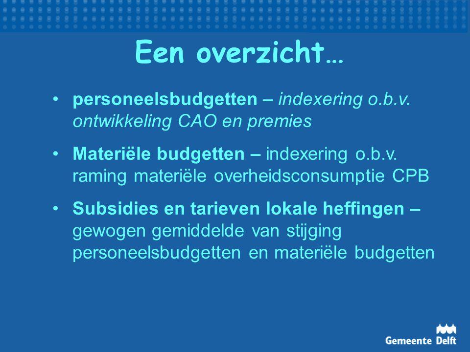 Een overzicht… personeelsbudgetten – indexering o.b.v. ontwikkeling CAO en premies Materiële budgetten – indexering o.b.v. raming materiële overheidsc