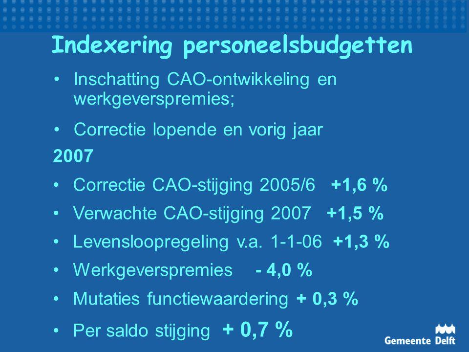 Indexering personeelsbudgetten Inschatting CAO-ontwikkeling en werkgeverspremies; Correctie lopende en vorig jaar 2007 Correctie CAO-stijging 2005/6 +