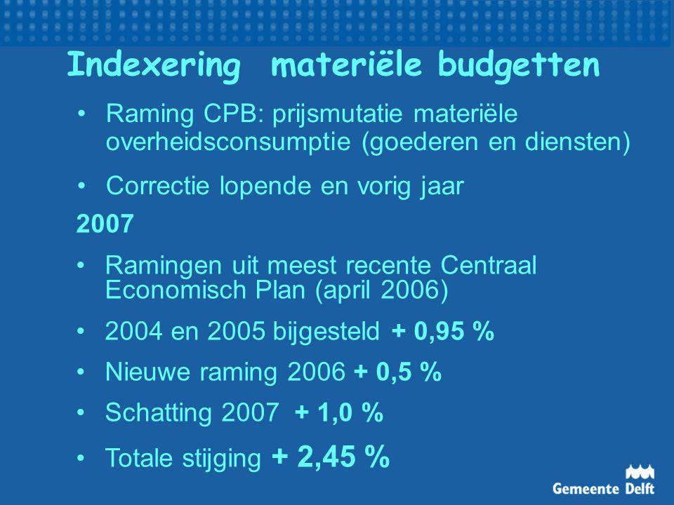 Indexering materiële budgetten Raming CPB: prijsmutatie materiële overheidsconsumptie (goederen en diensten) Correctie lopende en vorig jaar 2007 Rami