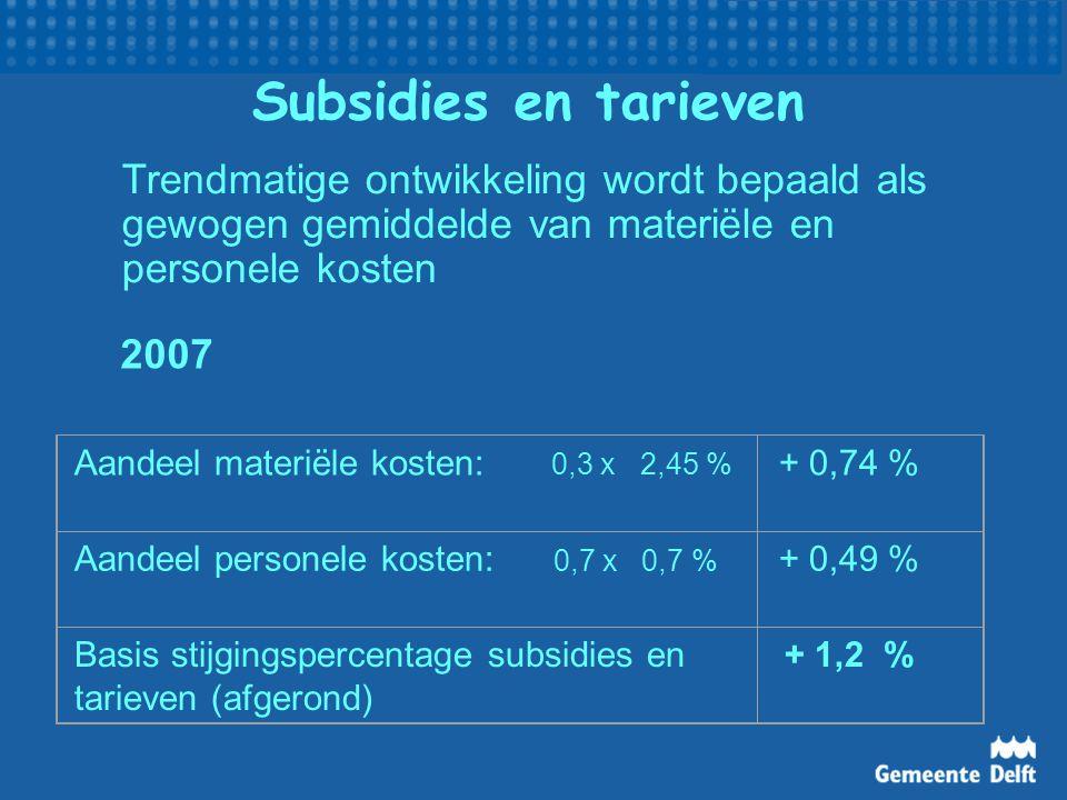 Subsidies en tarieven Trendmatige ontwikkeling wordt bepaald als gewogen gemiddelde van materiële en personele kosten 2007 Aandeel materiële kosten: 0