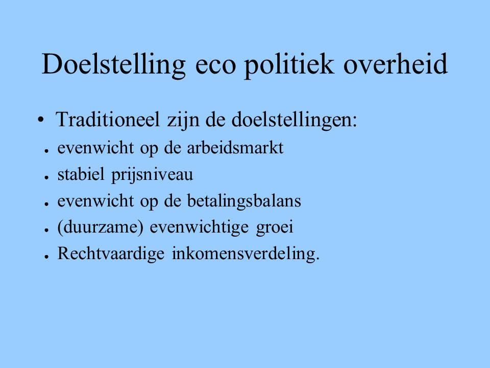 Doelstelling eco politiek overheid Traditioneel zijn de doelstellingen: ● evenwicht op de arbeidsmarkt ● stabiel prijsniveau ● evenwicht op de betalin