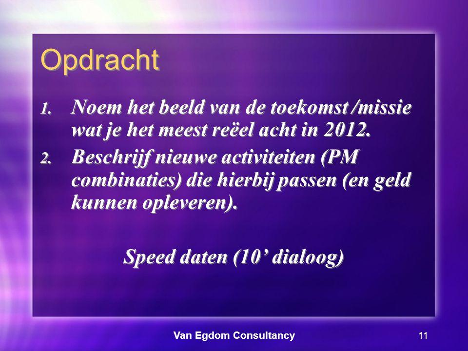 Van Egdom Consultancy 11 Opdracht 1. Noem het beeld van de toekomst /missie wat je het meest reëel acht in 2012. 2. Beschrijf nieuwe activiteiten (PM