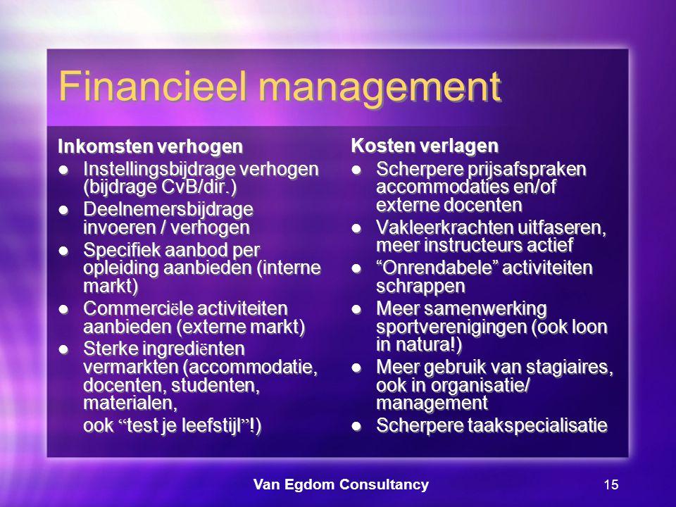 Van Egdom Consultancy 15 Financieel management Inkomsten verhogen Instellingsbijdrage verhogen (bijdrage CvB/dir.) Deelnemersbijdrage invoeren / verhogen Specifiek aanbod per opleiding aanbieden (interne markt) Commerci ë le activiteiten aanbieden (externe markt) Sterke ingredi ë nten vermarkten (accommodatie, docenten, studenten, materialen, ook test je leefstijl !) Inkomsten verhogen Instellingsbijdrage verhogen (bijdrage CvB/dir.) Deelnemersbijdrage invoeren / verhogen Specifiek aanbod per opleiding aanbieden (interne markt) Commerci ë le activiteiten aanbieden (externe markt) Sterke ingredi ë nten vermarkten (accommodatie, docenten, studenten, materialen, ook test je leefstijl !) Kosten verlagen Scherpere prijsafspraken accommodaties en/of externe docenten Vakleerkrachten uitfaseren, meer instructeurs actief Onrendabele activiteiten schrappen Meer samenwerking sportverenigingen (ook loon in natura!) Meer gebruik van stagiaires, ook in organisatie/ management Scherpere taakspecialisatie