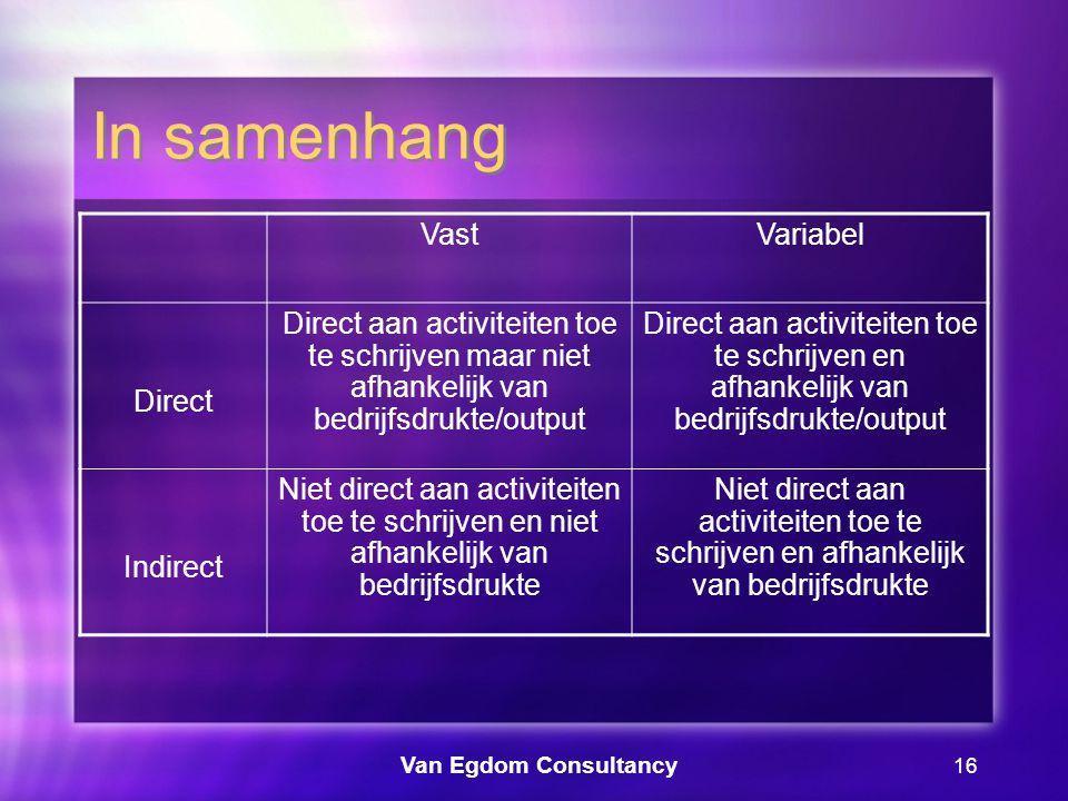 Van Egdom Consultancy 16 In samenhang VastVariabel Direct Direct aan activiteiten toe te schrijven maar niet afhankelijk van bedrijfsdrukte/output Dir