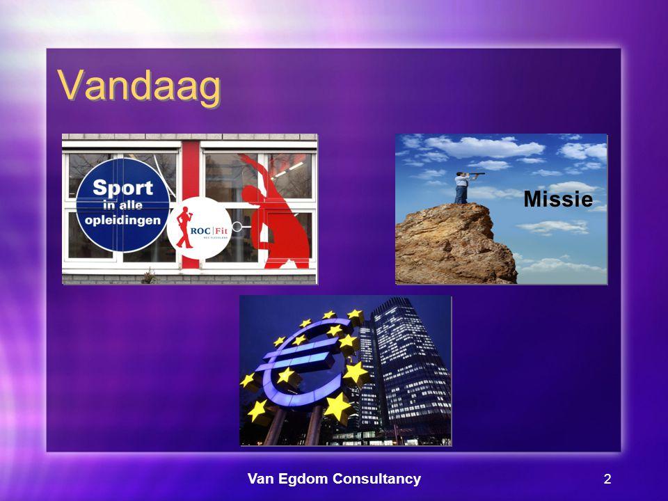 Van Egdom Consultancy 3 Bestaansrecht 2012