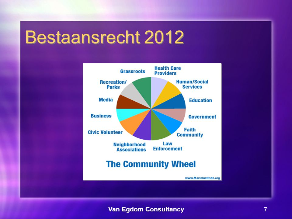 Van Egdom Consultancy 8 Bestaansrecht 2012