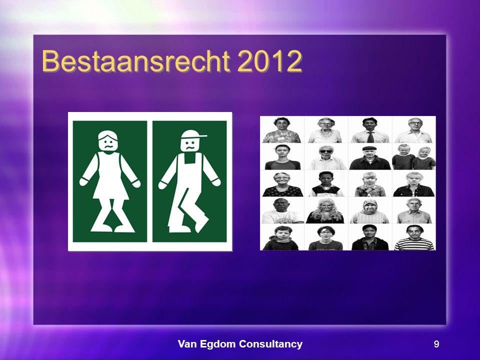 Van Egdom Consultancy 10 Product/Markt en Geld 2012
