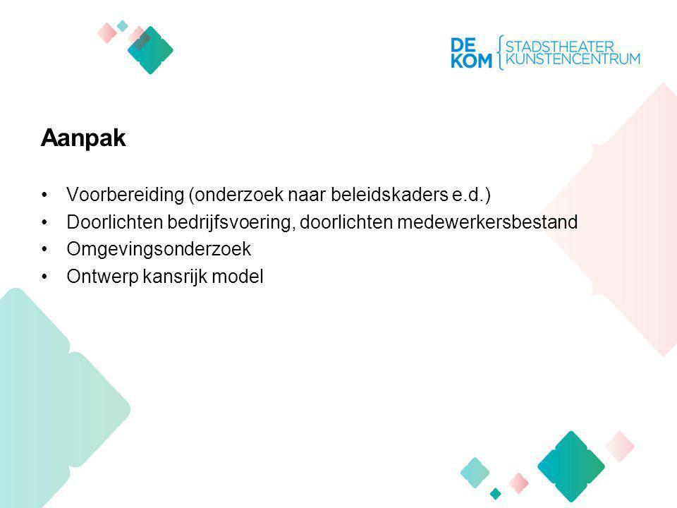 Aanpak Voorbereiding (onderzoek naar beleidskaders e.d.) Doorlichten bedrijfsvoering, doorlichten medewerkersbestand Omgevingsonderzoek Ontwerp kansrijk model
