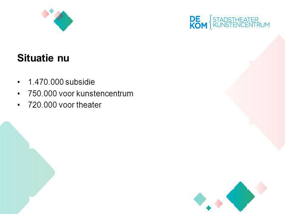 Situatie nu 1.470.000 subsidie 750.000 voor kunstencentrum 720.000 voor theater