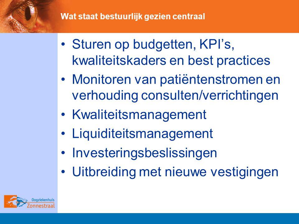 Hoe wordt onze agenda van buiten beïnvloed Overheid Verzekeraars Concurrentieveld Patiënten Externe financiers Toeleveranciers