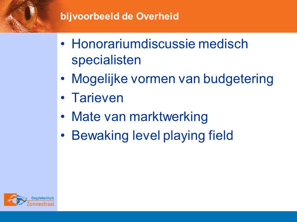bijvoorbeeld de Overheid Honorariumdiscussie medisch specialisten Mogelijke vormen van budgetering Tarieven Mate van marktwerking Bewaking level playing field