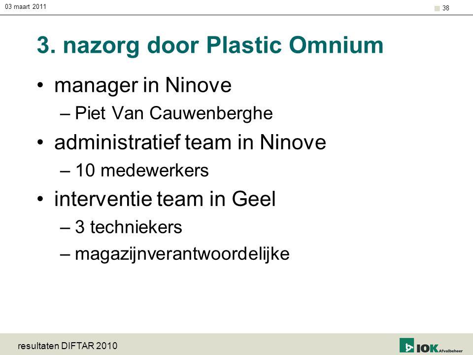 03 maart 2011 resultaten DIFTAR 2010 38 3. nazorg door Plastic Omnium manager in Ninove –Piet Van Cauwenberghe administratief team in Ninove –10 medew