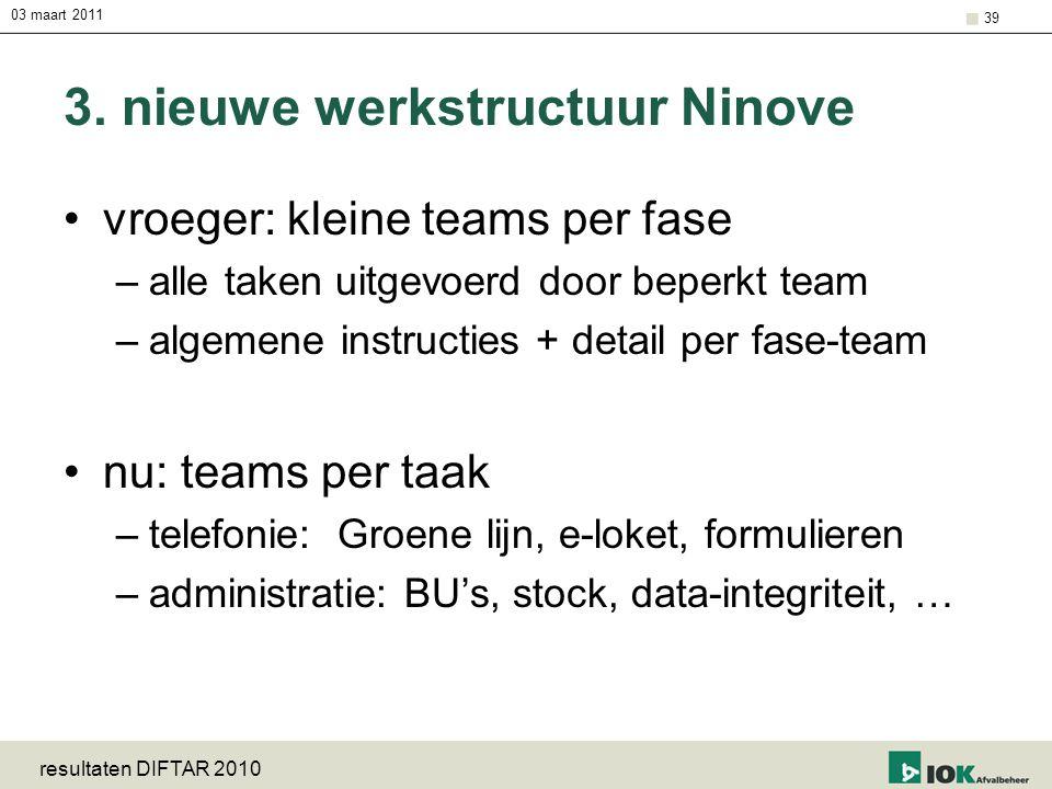 03 maart 2011 resultaten DIFTAR 2010 39 3. nieuwe werkstructuur Ninove vroeger: kleine teams per fase –alle taken uitgevoerd door beperkt team –algeme