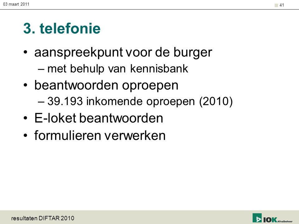 03 maart 2011 resultaten DIFTAR 2010 41 3. telefonie aanspreekpunt voor de burger –met behulp van kennisbank beantwoorden oproepen –39.193 inkomende o